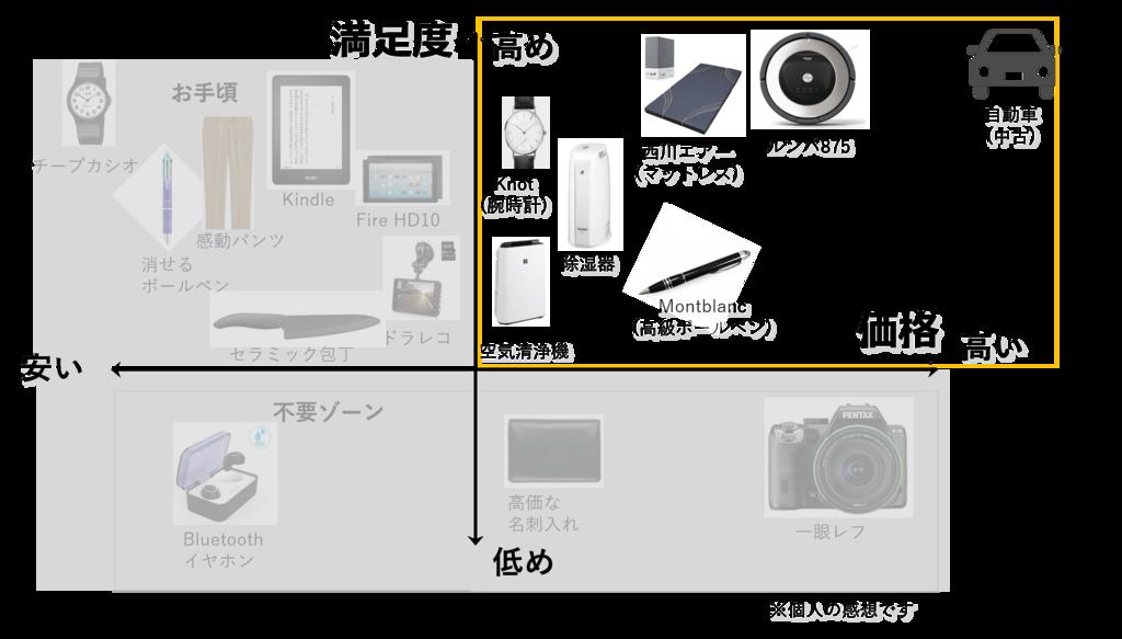 f:id:koya-0263:20180428094720p:plain