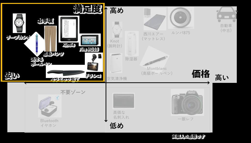 f:id:koya-0263:20180429000254p:plain