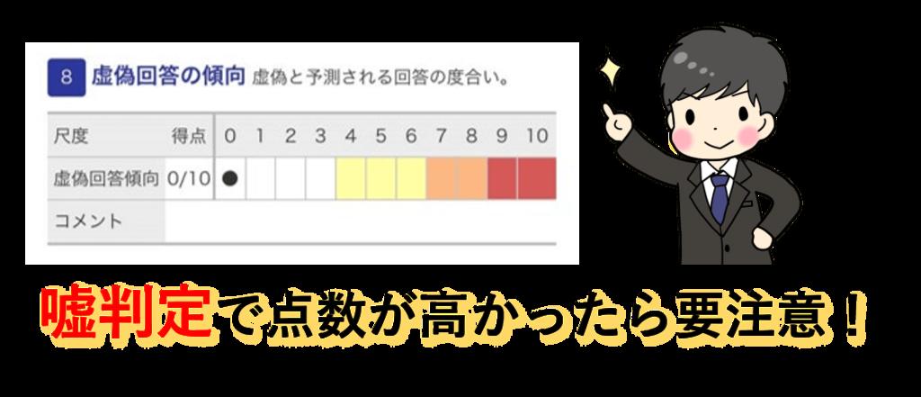 f:id:koya-0263:20181013103411p:plain