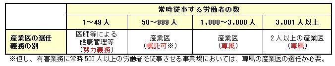 f:id:koyama-sharoushi:20170210124043j:plain