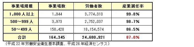 f:id:koyama-sharoushi:20170210124116j:plain