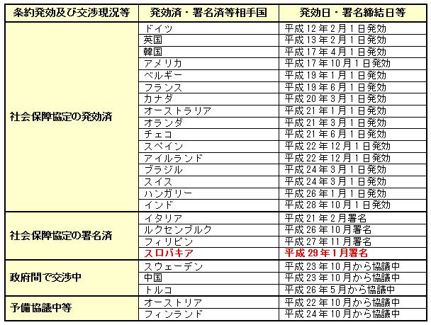 f:id:koyama-sharoushi:20170220125353j:plain