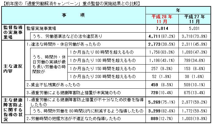 f:id:koyama-sharoushi:20170321160343j:plain