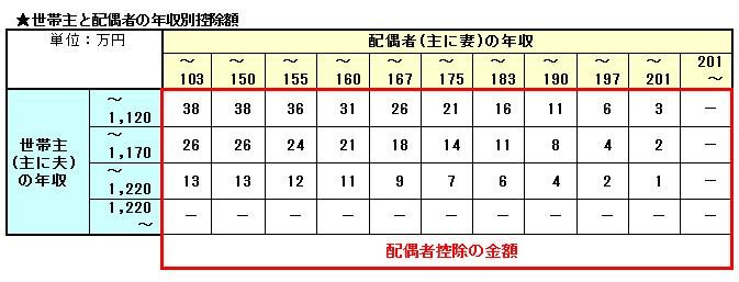 f:id:koyama-sharoushi:20170407093508j:plain