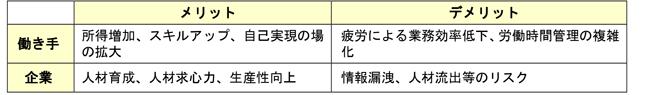 f:id:koyama-sharoushi:20170424184451j:plain