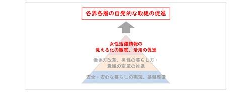 f:id:koyama-sharoushi:20170710172024j:plain