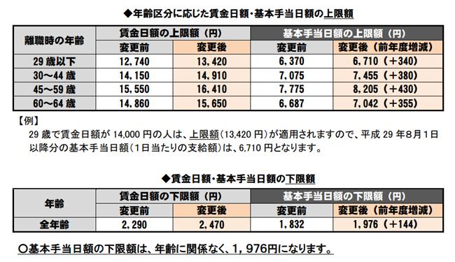 f:id:koyama-sharoushi:20170802084217j:plain