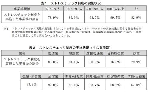 f:id:koyama-sharoushi:20170815163430j:plain