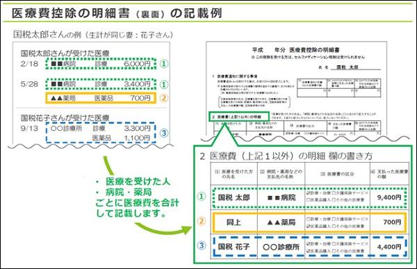 f:id:koyama-sharoushi:20170922102654j:plain