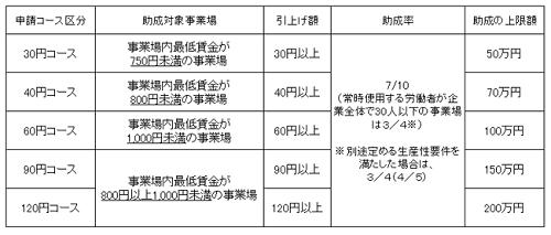 f:id:koyama-sharoushi:20171023092615p:plain