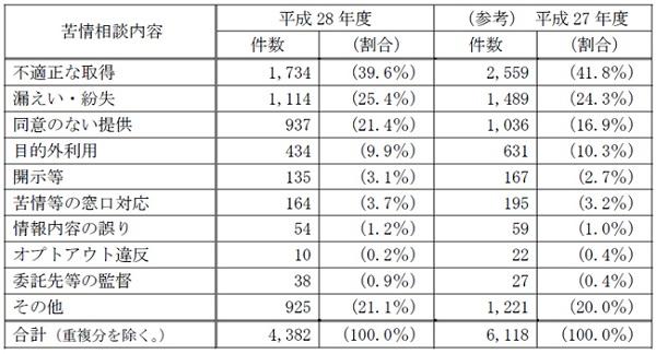 f:id:koyama-sharoushi:20171214131108j:plain