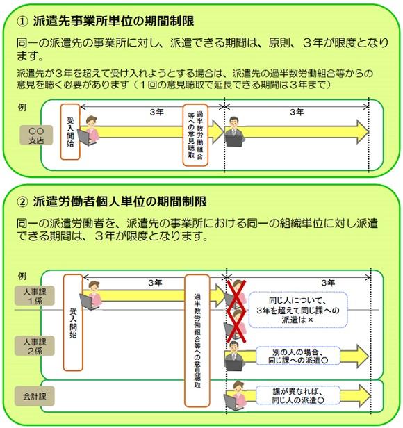 f:id:koyama-sharoushi:20180207121337j:plain