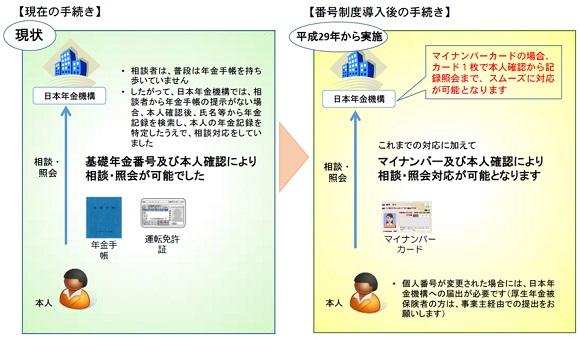 f:id:koyama-sharoushi:20180309084555j:plain