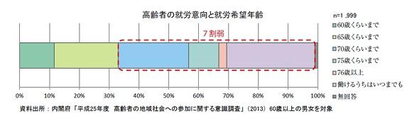f:id:koyama-sharoushi:20180322084134j:plain