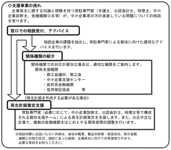 f:id:koyama-sharoushi:20180803171904p:plain