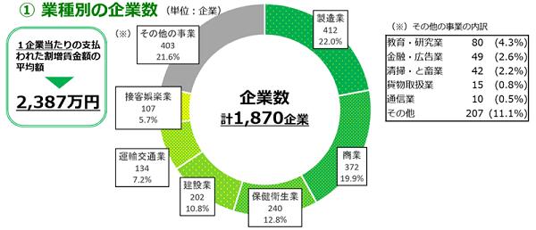 f:id:koyama-sharoushi:20180903143837p:plain