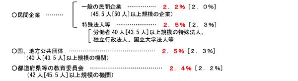 f:id:koyama-sharoushi:20180913173325p:plain
