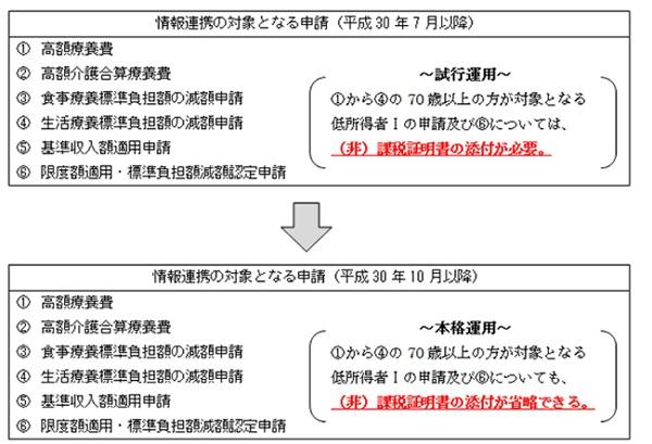 f:id:koyama-sharoushi:20181022193504j:plain