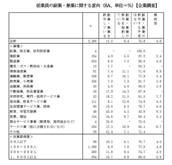 f:id:koyama-sharoushi:20181109144922j:plain