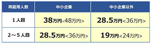 f:id:koyama-sharoushi:20190805200313p:plain