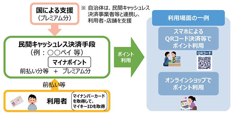 f:id:koyama-sharoushi:20190930140150p:plain