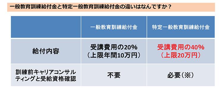f:id:koyama-sharoushi:20190930140931p:plain