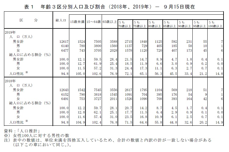 f:id:koyama-sharoushi:20191010132242j:plain