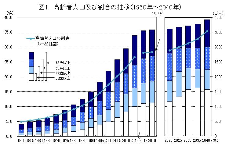 f:id:koyama-sharoushi:20191010132518j:plain