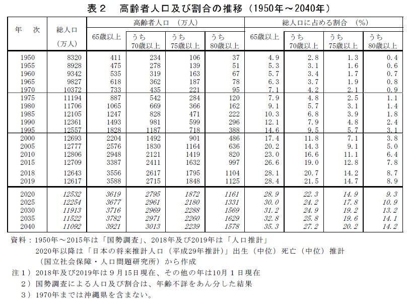 f:id:koyama-sharoushi:20191010132642j:plain