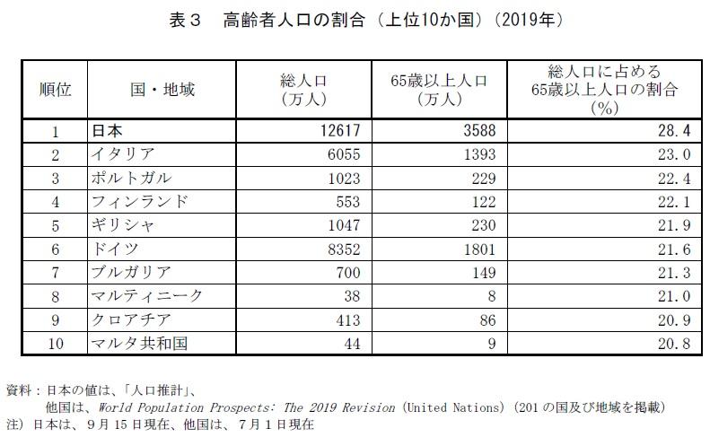 f:id:koyama-sharoushi:20191010132841j:plain