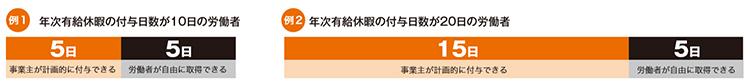 f:id:koyama-sharoushi:20191010174936j:plain
