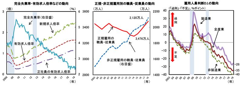 f:id:koyama-sharoushi:20191010180110j:plain