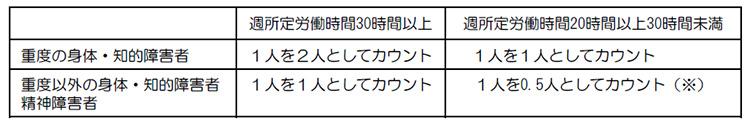 f:id:koyama-sharoushi:20200203192548j:plain