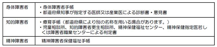f:id:koyama-sharoushi:20200203192549j:plain