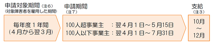 f:id:koyama-sharoushi:20200203192903j:plain