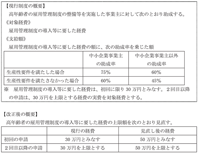f:id:koyama-sharoushi:20200210130905p:plain