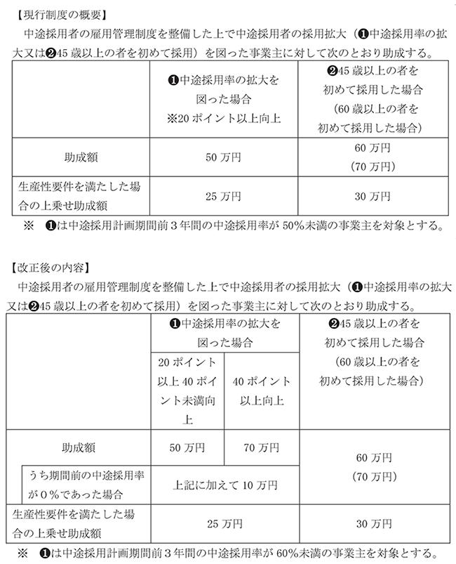 f:id:koyama-sharoushi:20200210130957p:plain