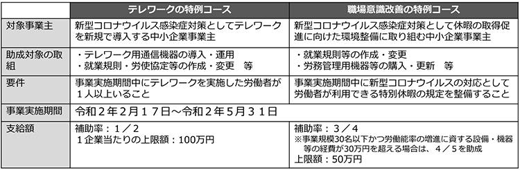 f:id:koyama-sharoushi:20200311090422j:plain