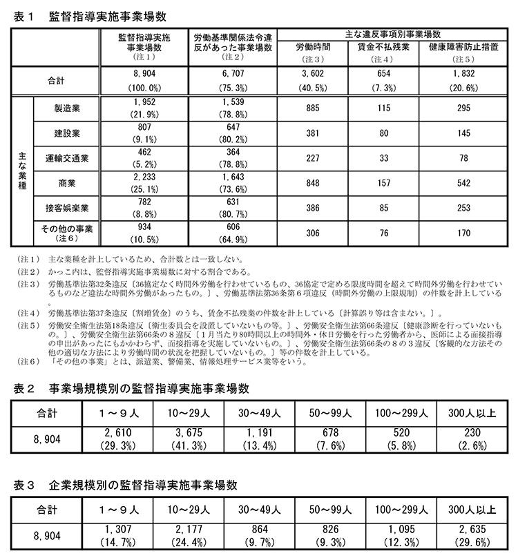 f:id:koyama-sharoushi:20200512091014j:plain