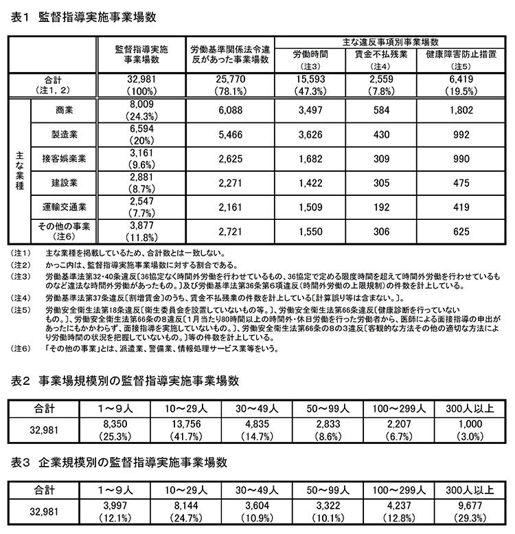 f:id:koyama-sharoushi:20200928095832j:plain