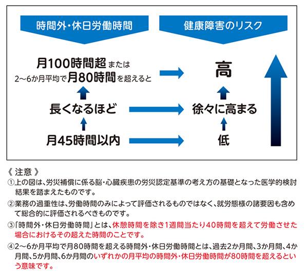 f:id:koyama-sharoushi:20201002084217j:plain