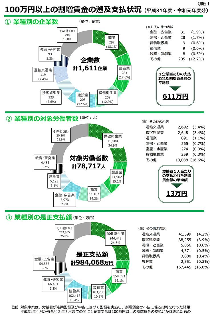f:id:koyama-sharoushi:20201102155940j:plain