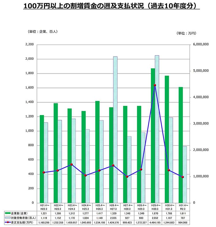 f:id:koyama-sharoushi:20201102160242j:plain