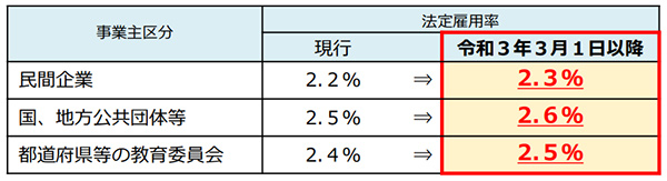 f:id:koyama-sharoushi:20201120104950j:plain