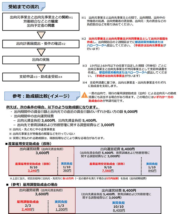f:id:koyama-sharoushi:20210120094116j:plain