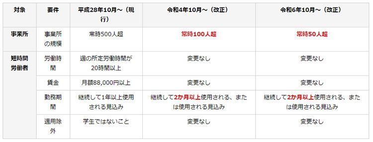 f:id:koyama-sharoushi:20210325090738j:plain