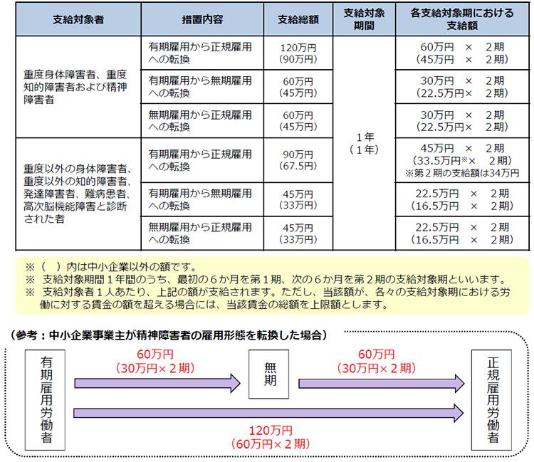 f:id:koyama-sharoushi:20210325091418j:plain