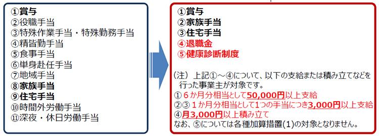 f:id:koyama-sharoushi:20210325091515j:plain