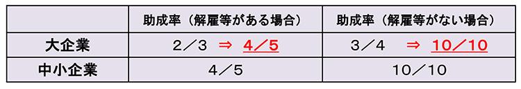 f:id:koyama-sharoushi:20210420181119j:plain