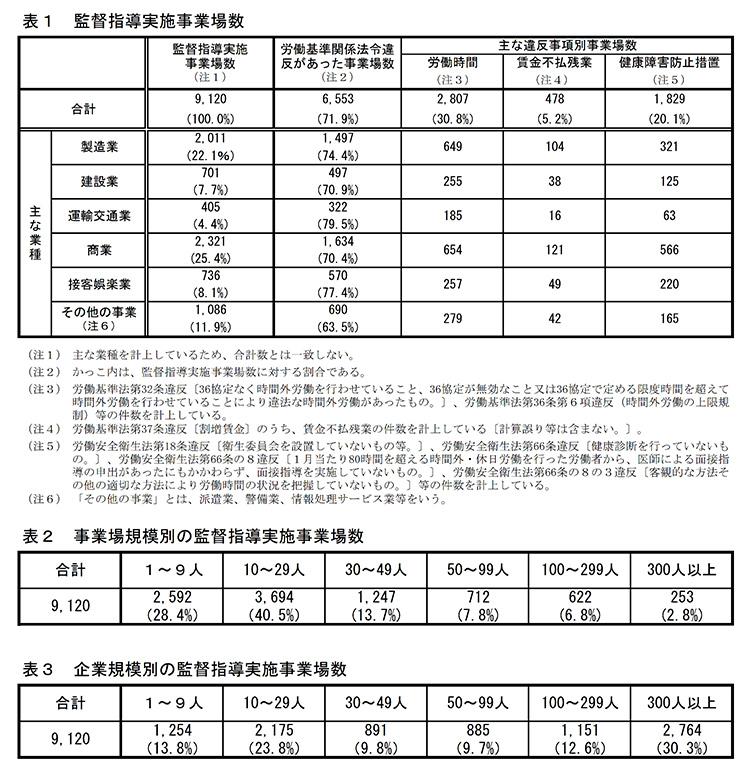 f:id:koyama-sharoushi:20210520093044j:plain